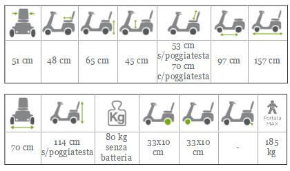 dimensione peso scooter 4 ruote aviato