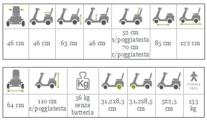 peso e dimensioni mobility scooter 4 ruote